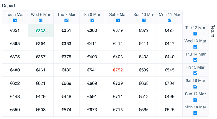 Flight price combinations between Dublin and New York.