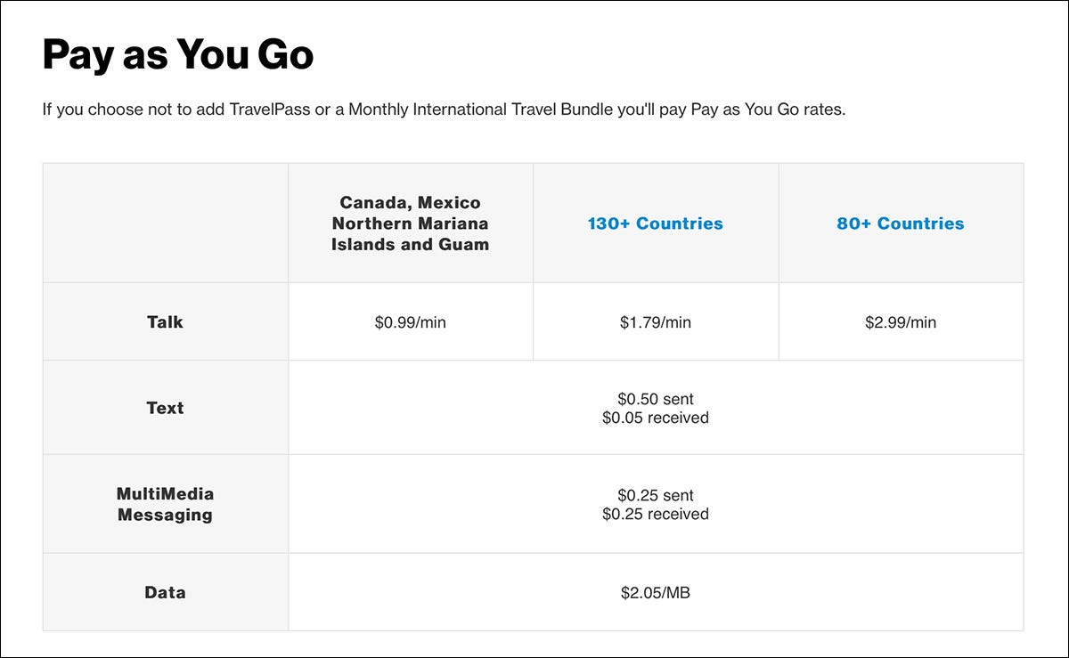 Verizon's Pay as You Go roaming rates.