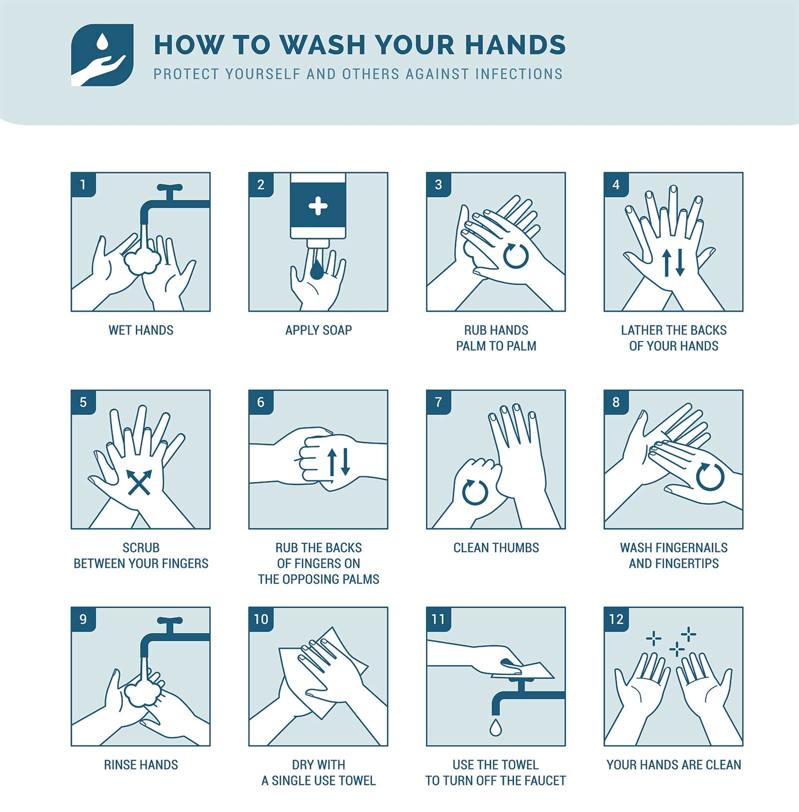 Hand washing instructions detailing the steps of effective hand washing.