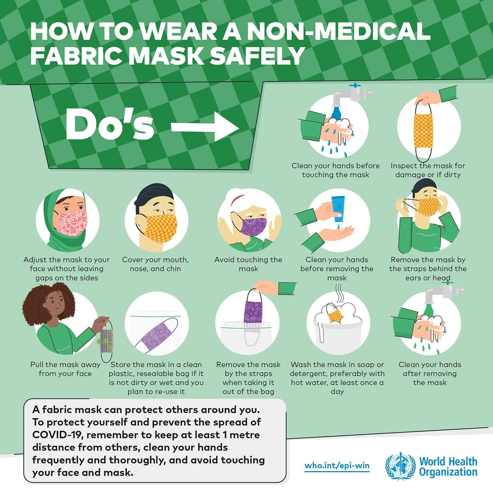 A World Health Organization infographic showing how to wear a non-medical fabric mask safely.