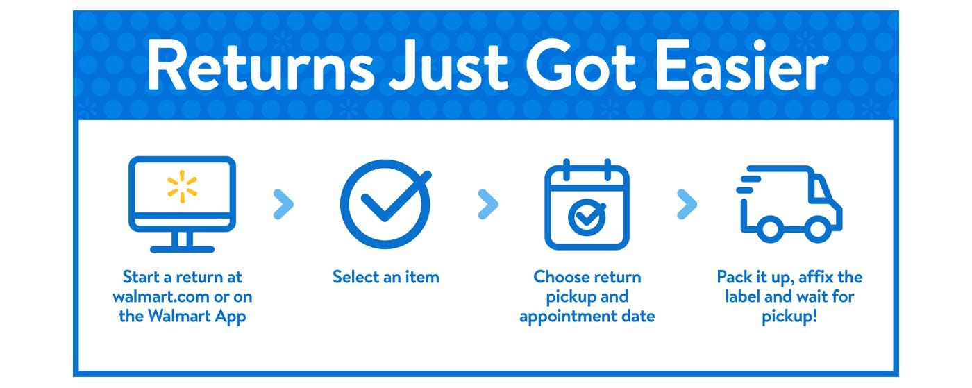 You can now return packages to Walmart via Fedex