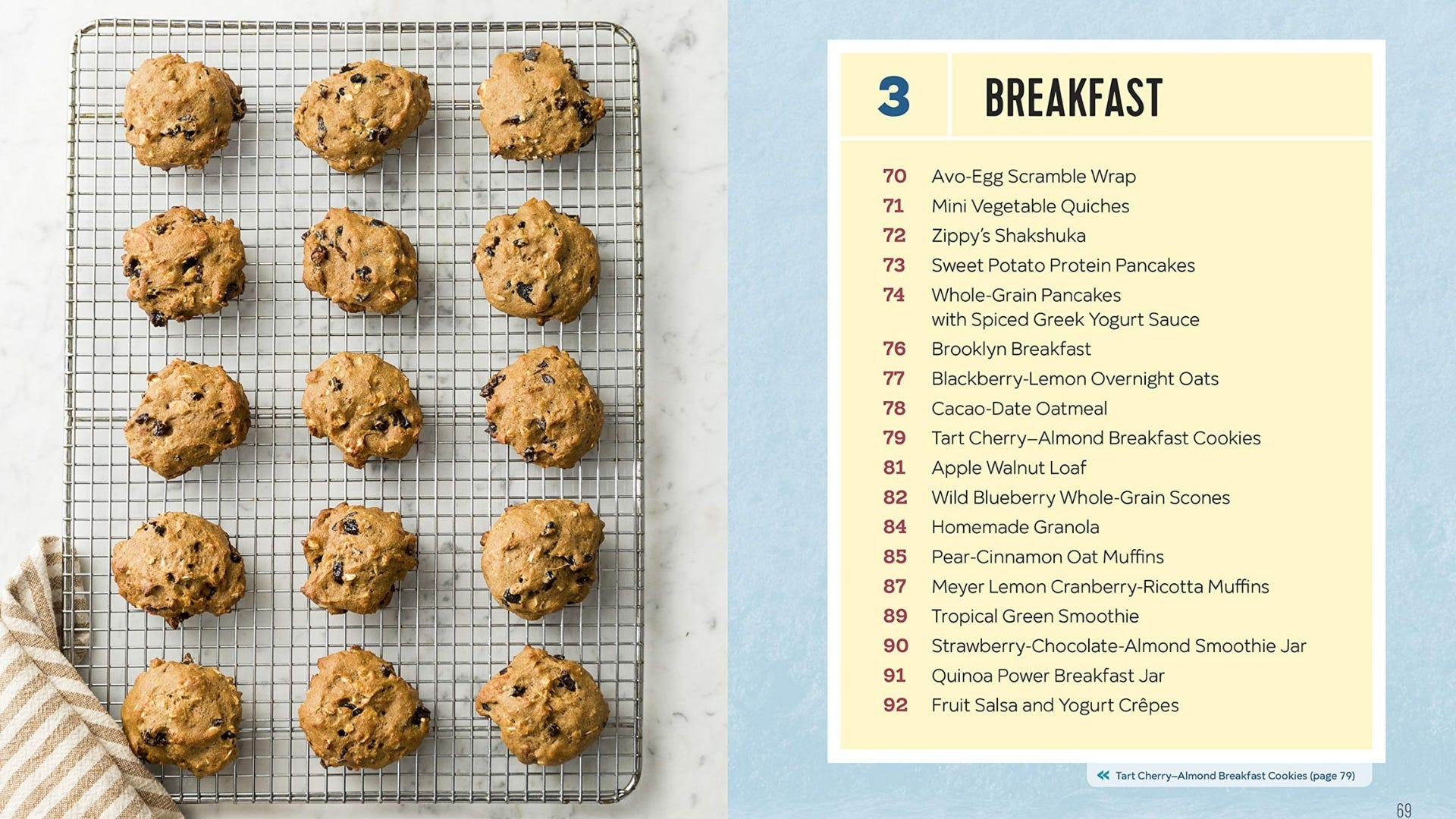 Page from cookbook with cookies and breakfast recipes