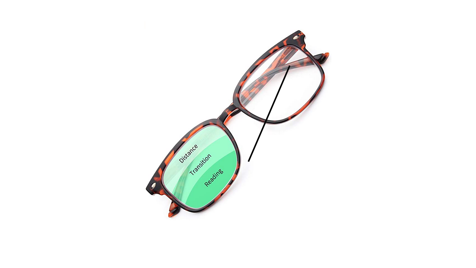 Pair of multifocal glasses with words -distance, transition, and reading to show different focus points
