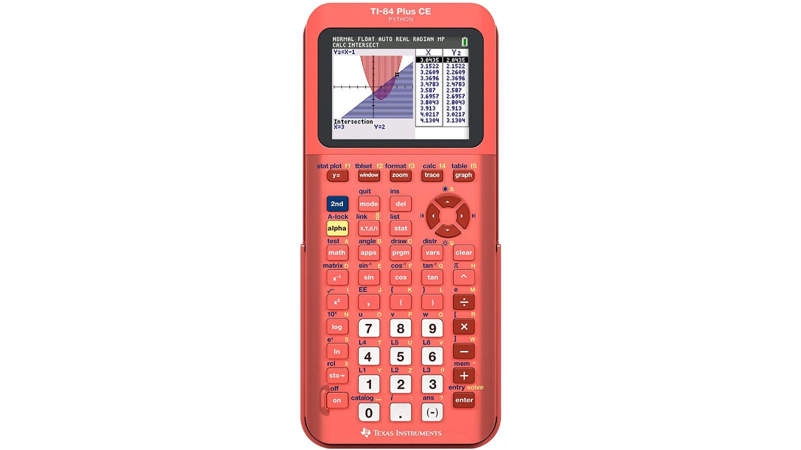 A salmon-colored graphing calculator with a graph and table shown on the screen.