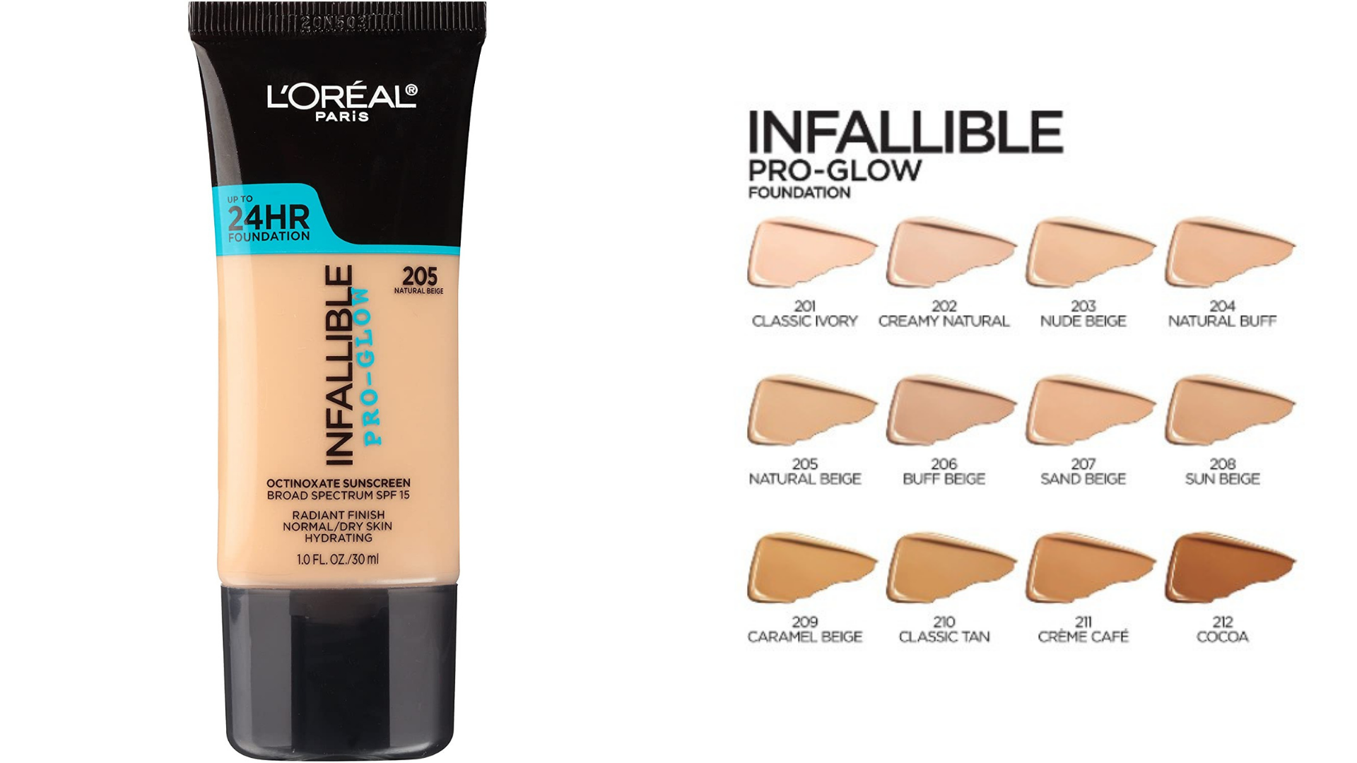 An infographic shows different shades of a foundation next to a tube.
