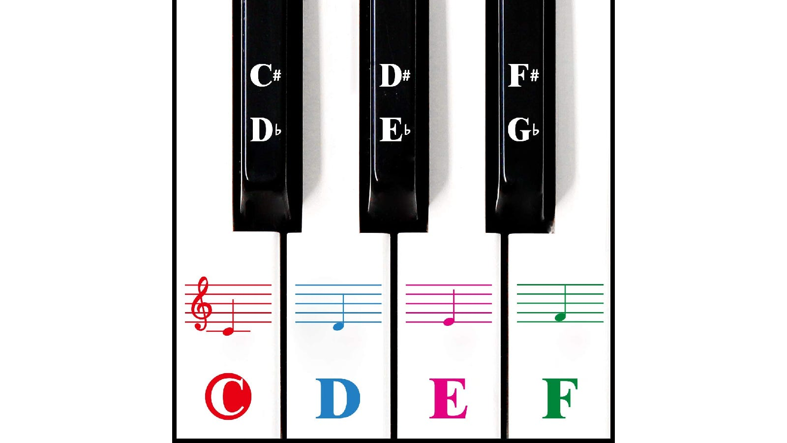 black and white piano keys with colorful, coordinating piano note stickers on each key