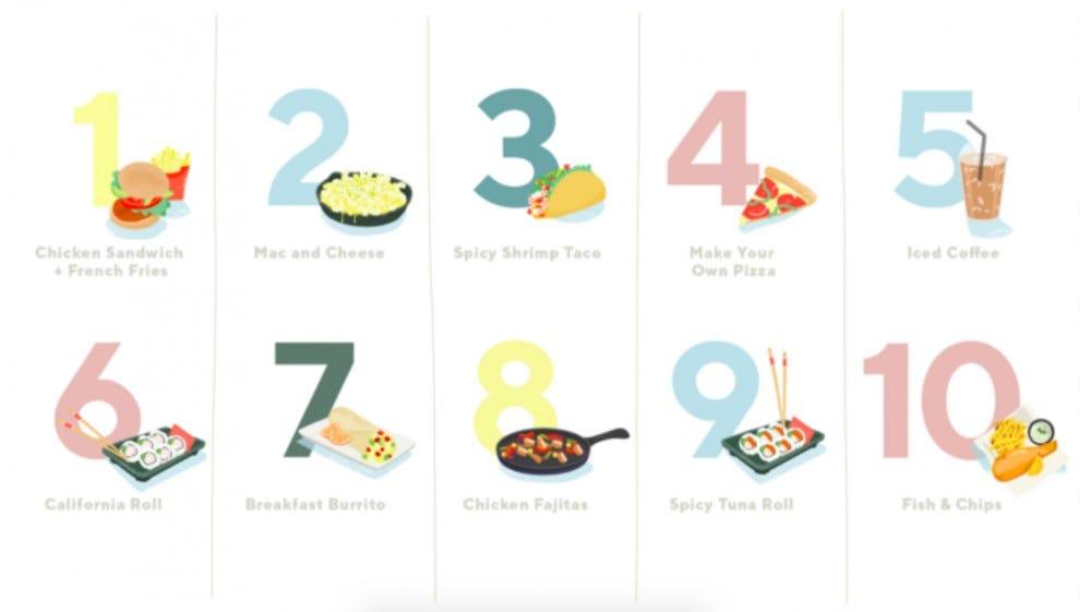 Top 10 DoorDash foods laid out in a grid