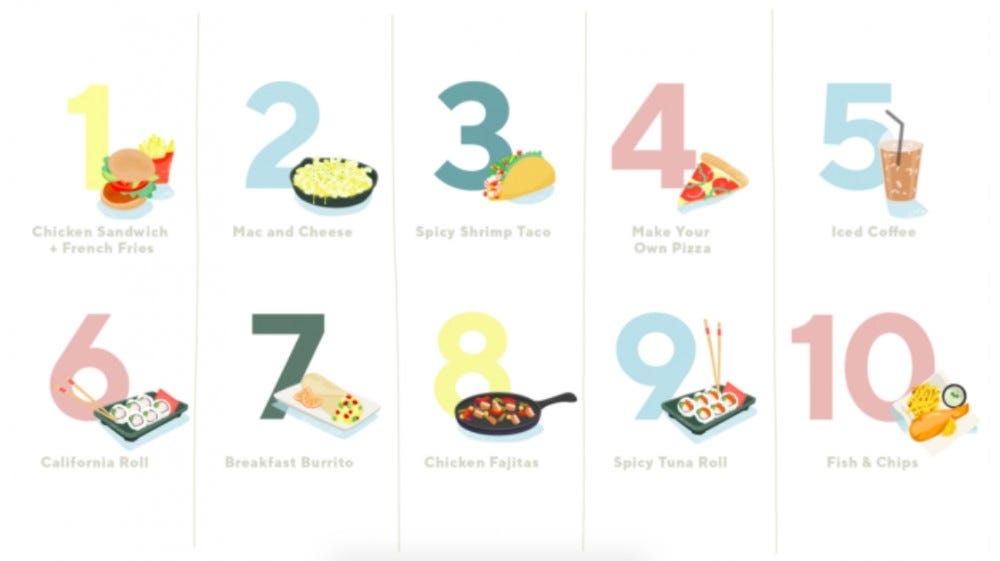 Top 10 DoorDash foods laid out in a grid