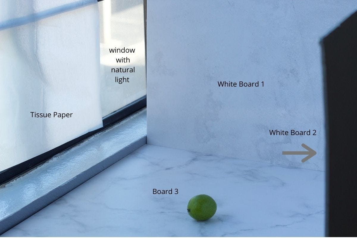 Diagram of a light box with three poster boards.