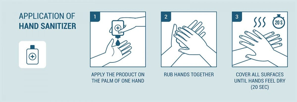 Instructions showing how to apply hand sanitizer.