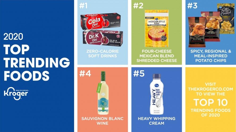 Kroger's top trending foods of 2020 include several comfort options.