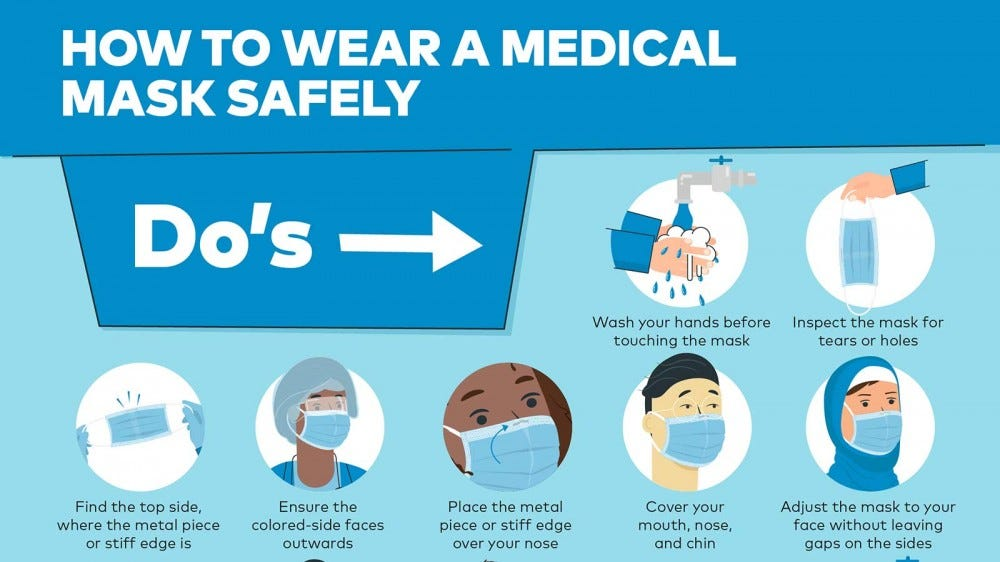 A partial view of a World Health Organization infographic showing how to safely wear a medical mask.