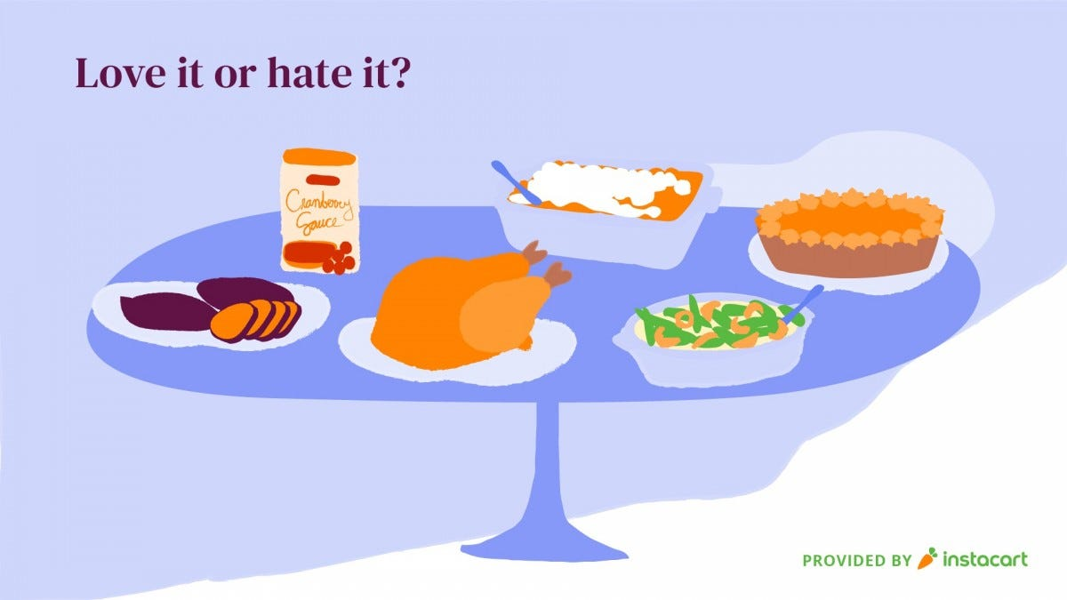 examples of different traditional Thanksgiving foods people have strong opinions about