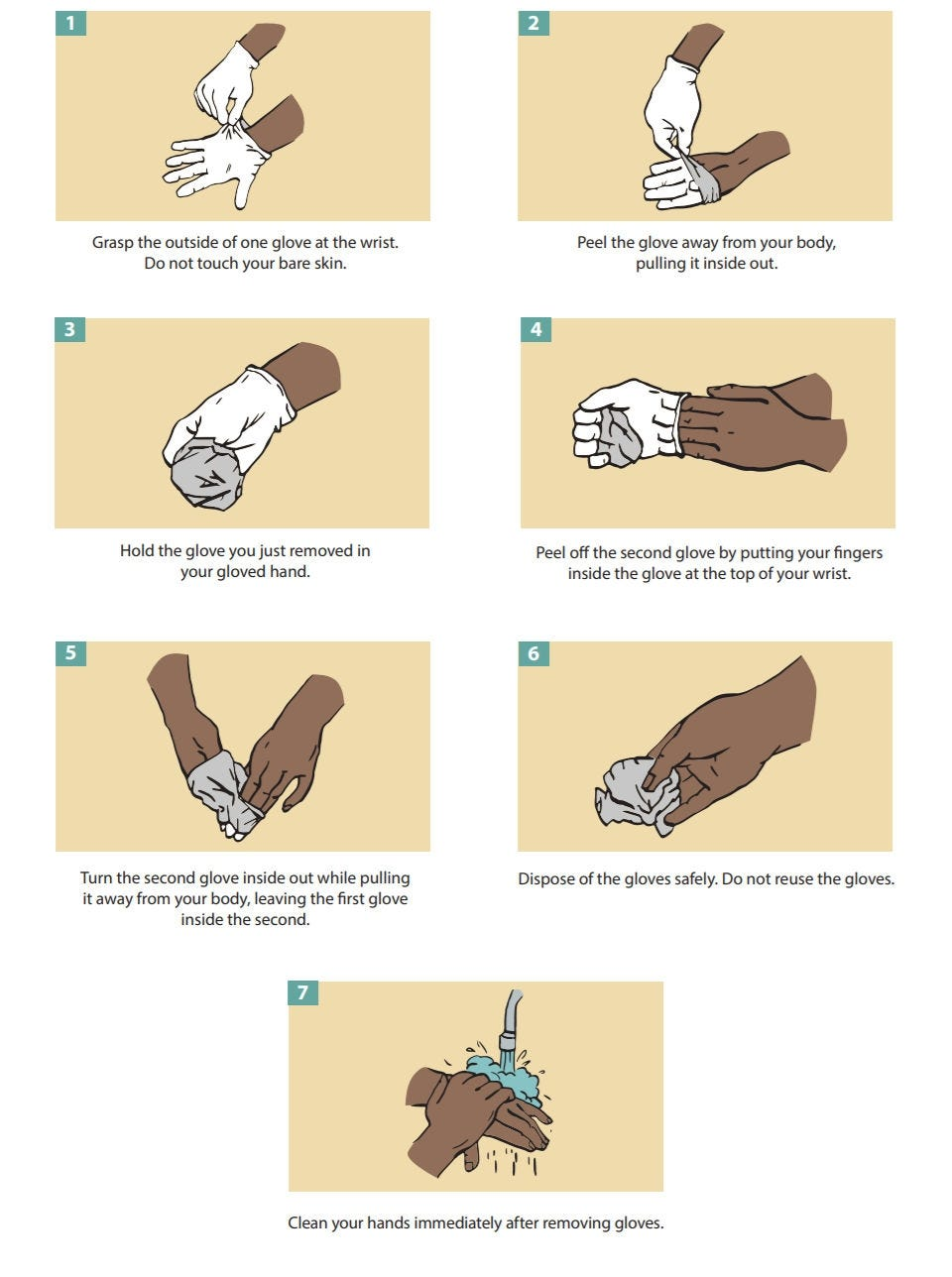 How to remove your gloves