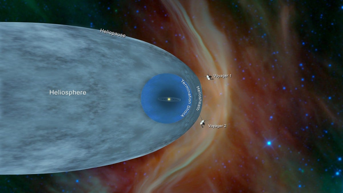 Illustration showing the position of Voyagers 1 and 2 outside the Heliosphere.